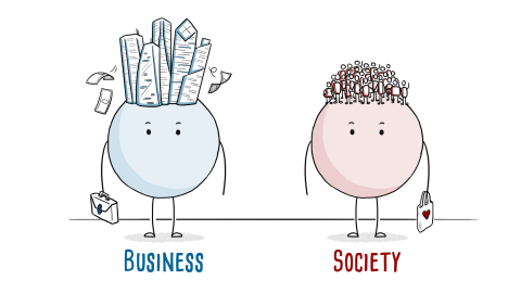 What does Social Entrepreneurship mean?